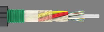 Легкий магистральный оптический кабель в кабельную канализацию (ДОЛ) (многомодульный кабель без промежуточной оболочки).
